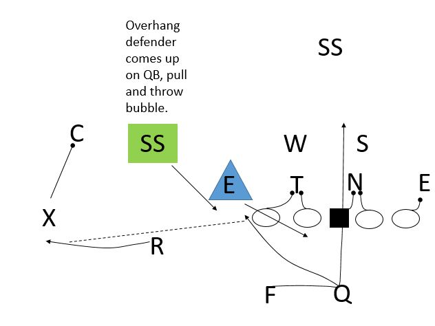 RPO Pull and throw